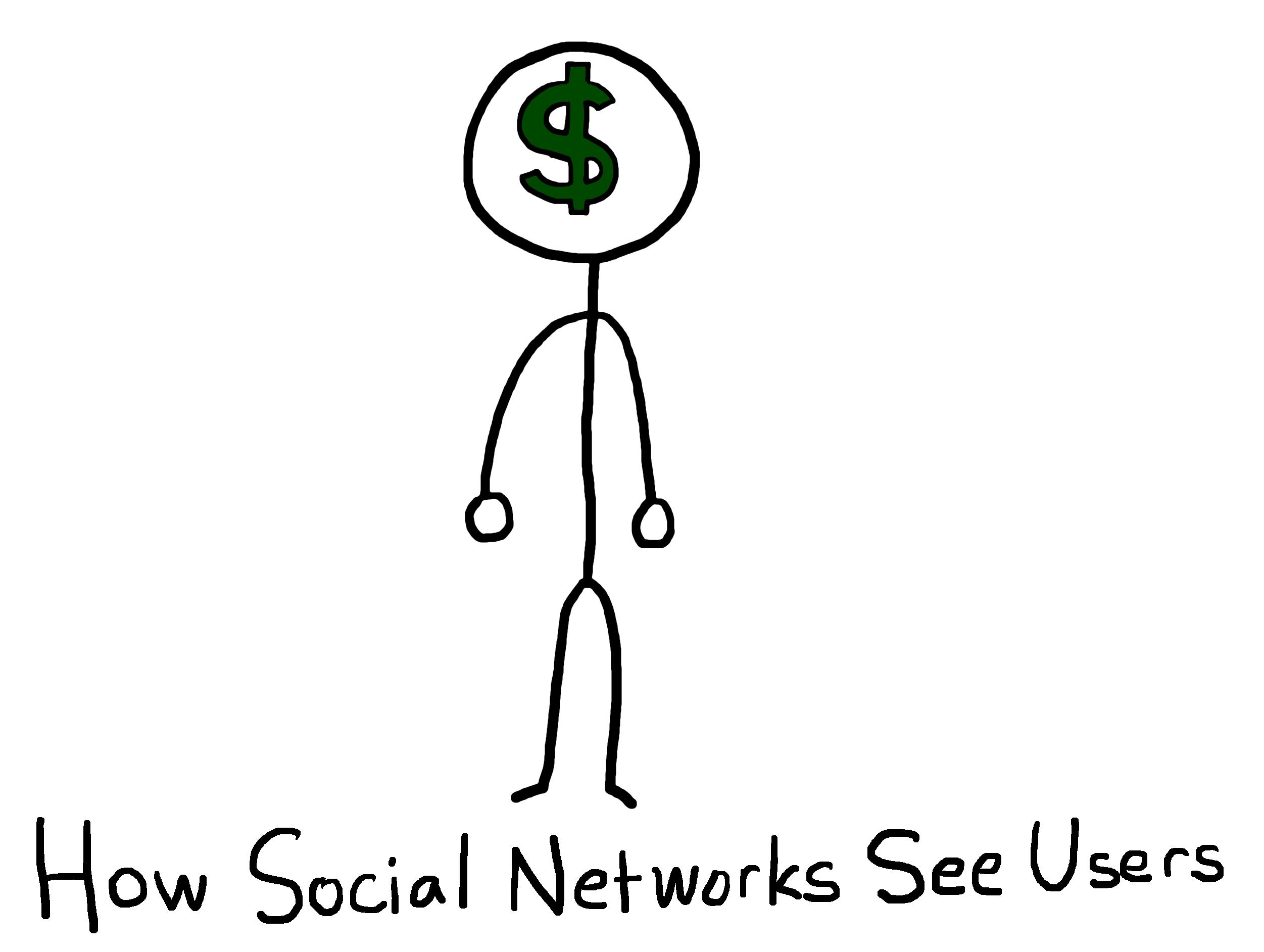 How-Social-Networks-See-Users-The-Anti-Social-Media